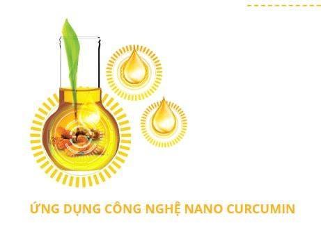 công nghệ nano curcumin