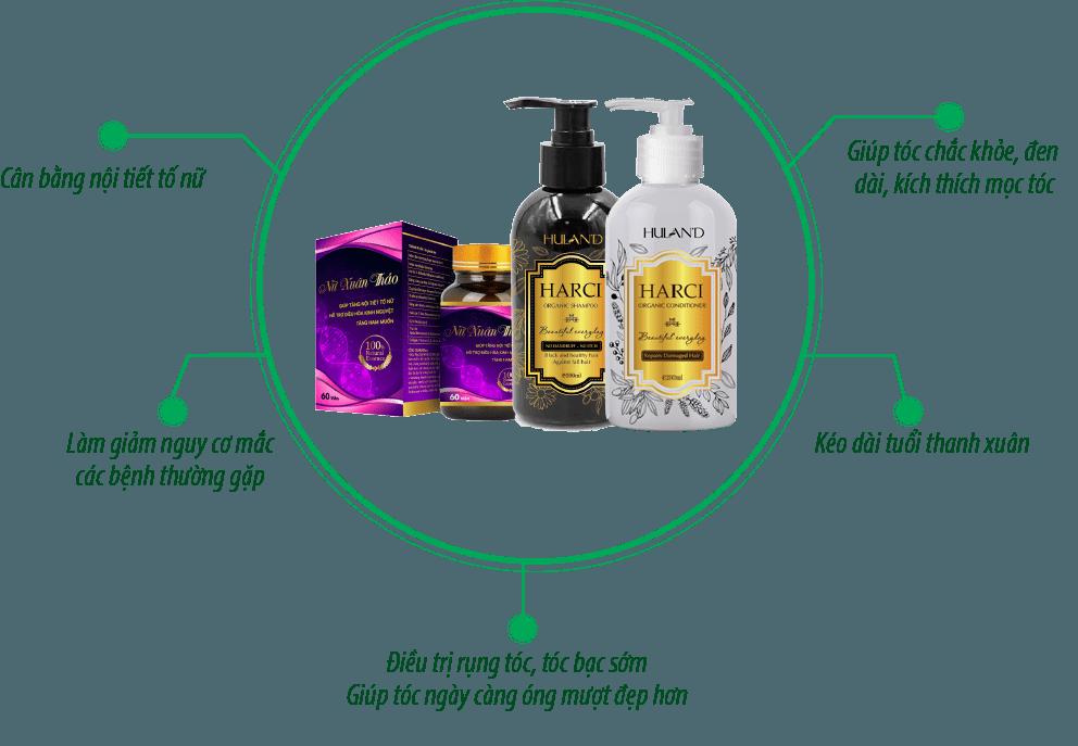 Công dụng bộ sản phẩm trị rụng tóc